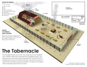 TabernacleLogos
